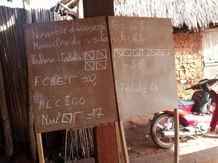 Présidentielle du 11 avril : Même,  bulletin nul a battu le duo Kohoué/Agossa après deux semaines de campagne dans tout le Bénin